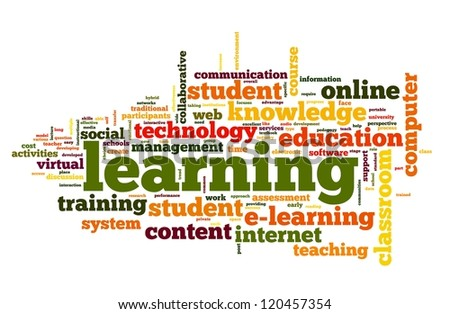Learning concept in word cloud on white - stock photo