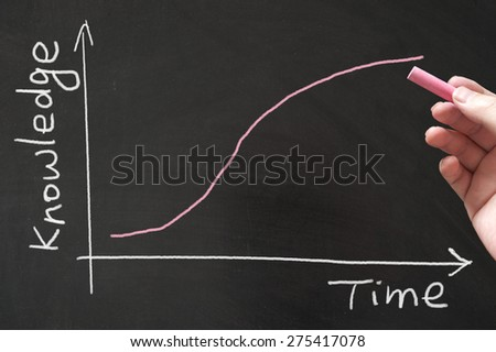Learning curve drawn on the blackboard using chalk - stock photo
