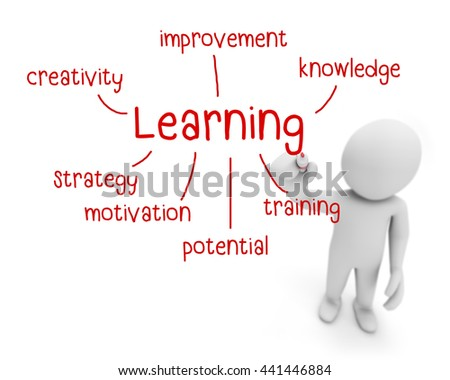 learning text ,business man writing learning concept ,Man explain components of learning, 3d rendering - stock photo
