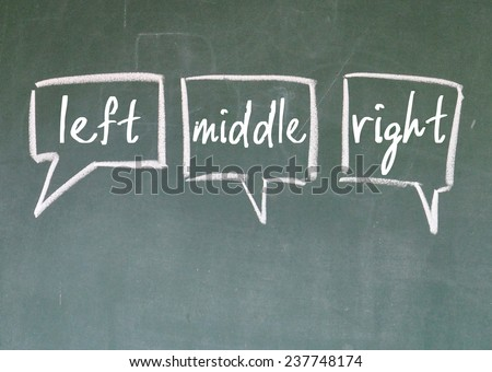 left, middle and right choice sign on blackboard - stock photo