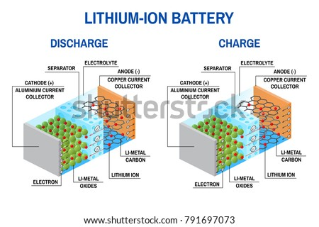 Liion Battery Diagram Rechargeable Battery Which Stock Illustration ...