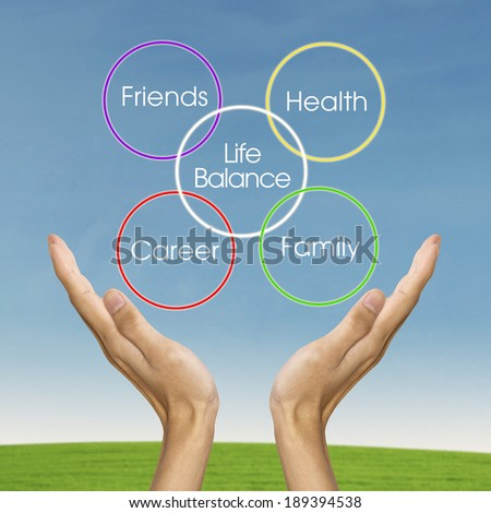 Life balance concept with hand hold all of life elements, career, family, health, and friends - stock photo