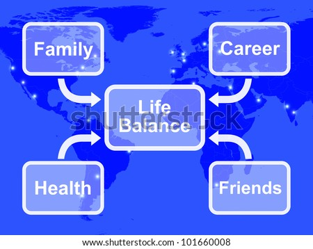 Life Balance Diagram Showing Family Career Health And Friends - stock photo