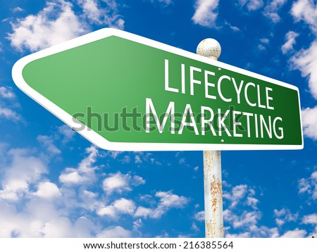 Lifecycle Marketing - street sign illustration in front of blue sky with clouds. - stock photo