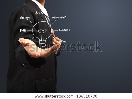 Light bulb in a hand Business man, Creative drawing business strategy plan idea - stock photo
