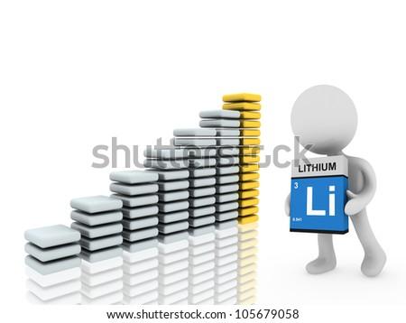 lithium battery - stock photo