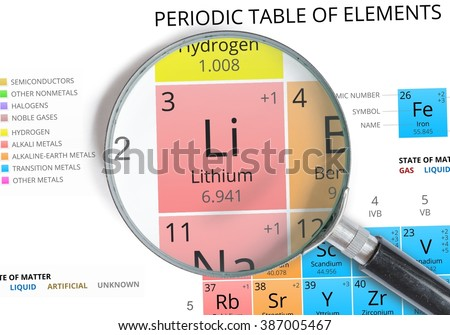 a research on the chemical element lithium Sumitomo chemical co, ltd tsukuba research laboratory metal and also analyze lithium and oxygen, which are light elements methods based on neutron diffraction.