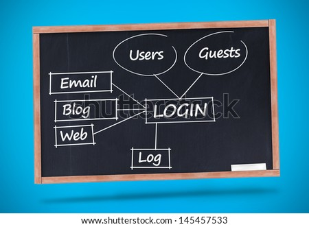 Login terms written with a chalk on blackboard against blue background
