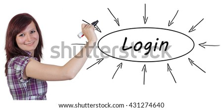 Login - young businesswoman drawing information concept on whiteboard.  - stock photo