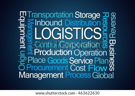 Logistics Word Cloud on Blue Background