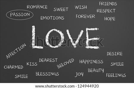 Love word cloud written on a chalkboard - stock photo