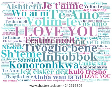 Love Words I Love You In Different Languages Of The World Words Cloud