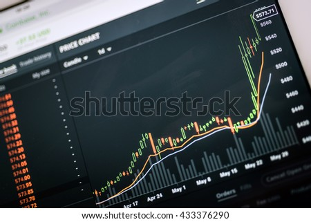 LVIV, UKRAINE - Jun 06, 2016: GDAX exchange site with bitcoin cryptocurrency chart on tablet pc - stock photo