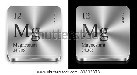 Magnesium - element of the periodic table, two metal web buttons