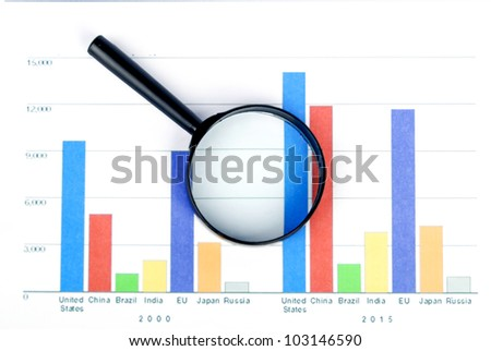 Magnifier on financial graph