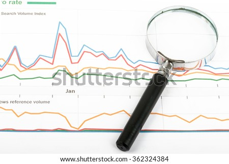 Magnifier with graphs