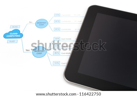 Making business decision about using cloud computing. Printed decision tree and digital tablet. Focused on word yes. - stock photo