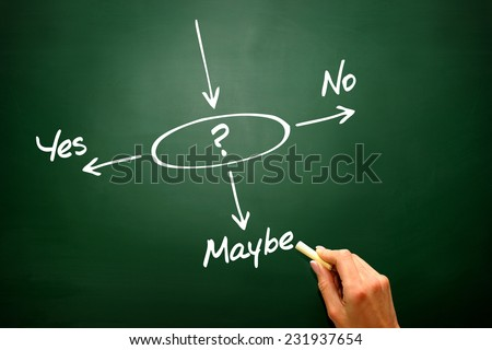 Making business decision Yes, No, or Maybe on blackboard, presentation background - stock photo