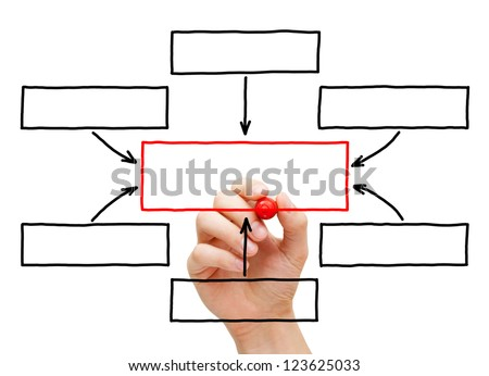 Male hand drawing blank flow chart stock photo 123625033 shutterstock male hand drawing blank flow chart on transparent wipe board ccuart Images