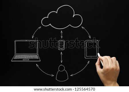 Male hand drawing Cloud Computing concept with white chalk on a blackboard. - stock photo