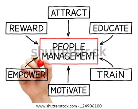 Male hand drawing People Management flow chart on transparent wipe board. - stock photo