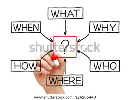 Male hand drawing Questions flow chart on transparent wipe board. - stock photo
