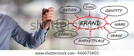 Man drawing a brand concept
