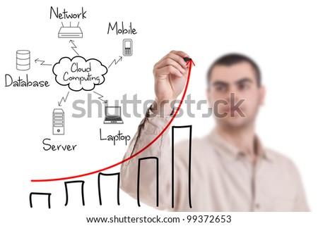 Man drawing a cloud computing diagram on the whiteboard, isolated in white