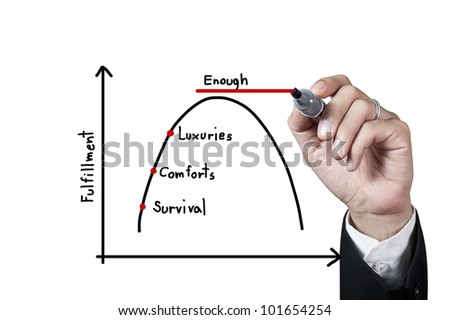 Man drawing a fulfillment curve on whiteboard