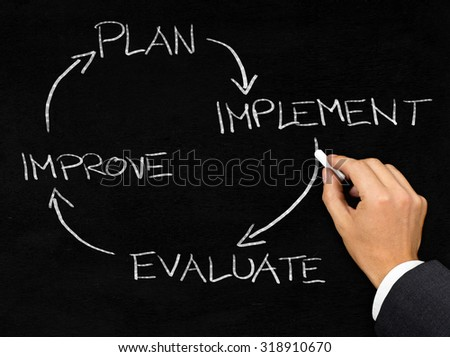 Man drawing business improvement circle with chalk on blackboard background - stock photo