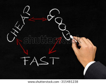 Man drawing 'Cheap, good, fast' business triangle with chalk on blackboard background - stock photo