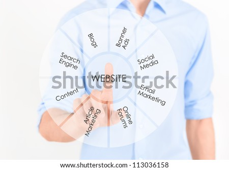 Man touching virtual screen with website marketing development information process. Isolated on white. - stock photo