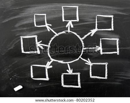 Management chalkboard - stock photo