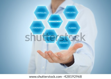 Management concept - businessman (manager) offer six managerial functions: forecasting, planning, organizing, commanding, coordinating and controlling. - stock photo
