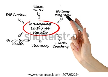 Managing Employee Health
