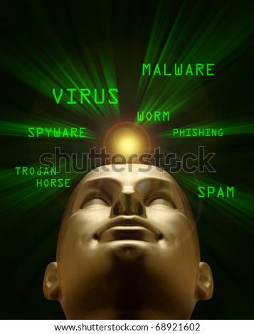 Mannequin head in a green vortex of cyber attack terms - stock photo