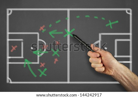 Mans hand pointing to a tactics message on a chalkboard.
