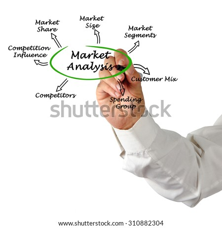 Market Analysis - stock photo