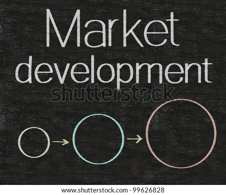 market development written on blackboard background high resolution - stock photo