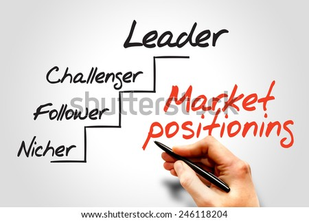 Market positioning diagram, business concept  - stock photo