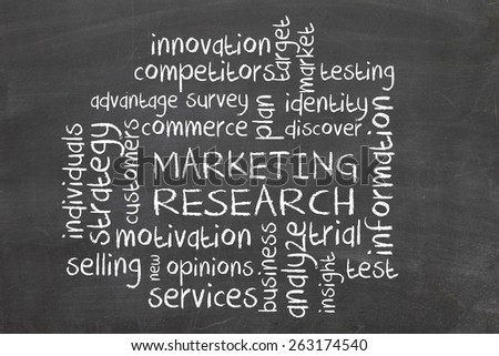 Market Research word cloud - stock photo