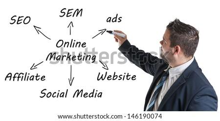 Marketing concept: businessman write online marketing schema on whiteboard - stock photo