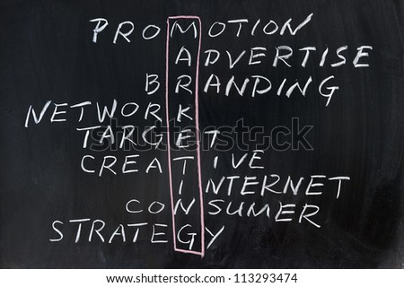 Marketing concept crosswords written on the chalkboard