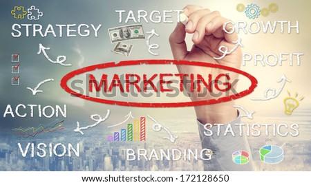 Marketing concept diagram in hand drawn chalk - stock photo