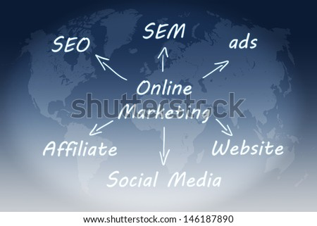 Marketing concept: online marketing schema written on blue background with world map - stock photo