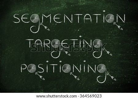 "marketing concepts: the words ""segmentation, targeting, positioning"" with real targets and arrows"