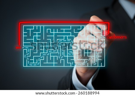 Marketing customers knowledge. Company knows the shortest way to customers. Customers needs are like way in labyrinth. - stock photo