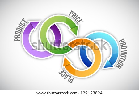 marketing cycle concept illustration design over a white background - stock photo