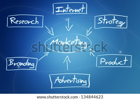 marketing diagram concept on blue background with lines