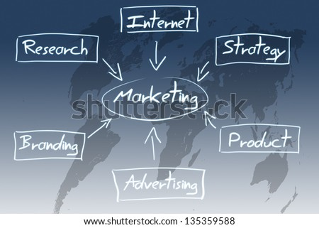 marketing diagram concept on blue-white world map background